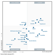 content/fr-fr/images/repository/smb/kaspersky-lab-maintient-sa-place-parmi-les-leaders-du-magic-quadrant-2017.png